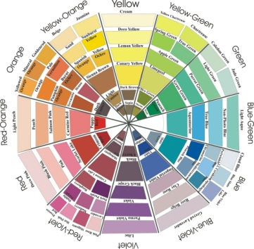 My Prismacolor Color Wheel2