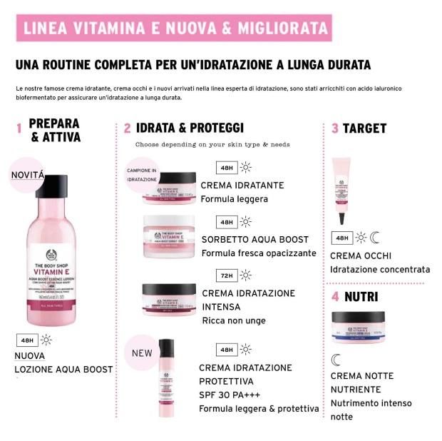 vitamina_e_3